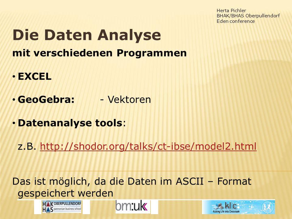 Herta Pichler BHAK/BHAS Oberpullendorf Eden conference Die Daten Analyse mit verschiedenen Programmen EXCEL GeoGebra:- Vektoren Datenanalyse tools: z.B.