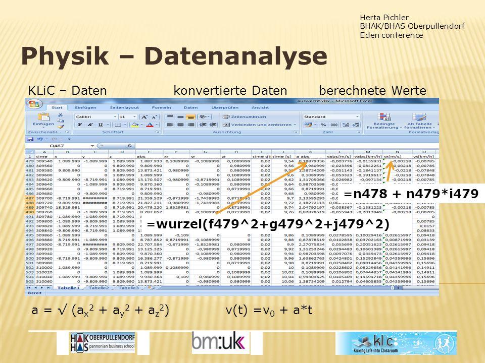 Herta Pichler BHAK/BHAS Oberpullendorf Eden conference Physik – Datenanalyse KLiC – Datenkonvertierte Datenberechnete Werte =wurzel(f479^2+g479^2+j479^2) a = √ (a x 2 + a y 2 + a z 2 )v(t) =v 0 + a*t =n478 + n479*i479