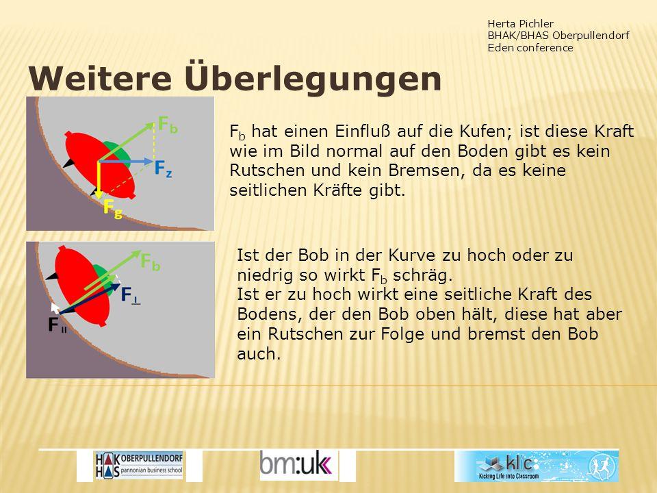 Herta Pichler BHAK/BHAS Oberpullendorf Eden conference Weitere Überlegungen F b hat einen Einfluß auf die Kufen; ist diese Kraft wie im Bild normal auf den Boden gibt es kein Rutschen und kein Bremsen, da es keine seitlichen Kräfte gibt.