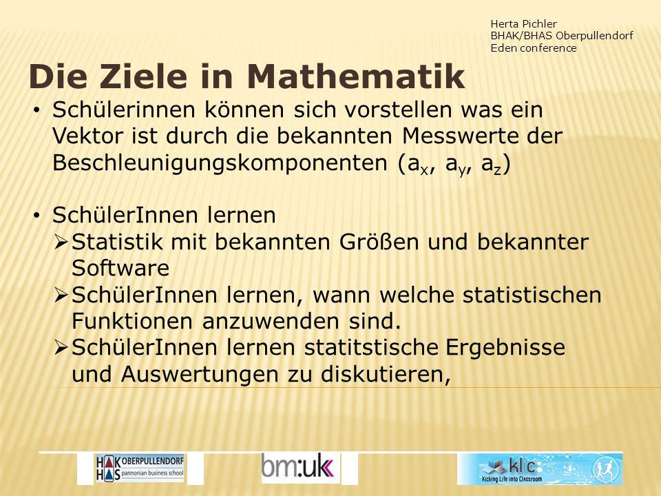 Herta Pichler BHAK/BHAS Oberpullendorf Eden conference Die Ziele in Mathematik Schülerinnen können sich vorstellen was ein Vektor ist durch die bekannten Messwerte der Beschleunigungskomponenten (a x, a y, a z ) SchülerInnen lernen  Statistik mit bekannten Größen und bekannter Software  SchülerInnen lernen, wann welche statistischen Funktionen anzuwenden sind.