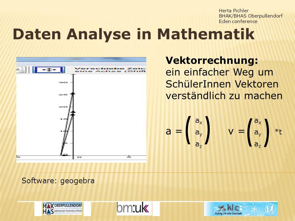 Herta Pichler BHAK/BHAS Oberpullendorf Eden conference Daten Analyse in Mathematik Vektorrechnung: ein einfacher Weg um SchülerInnen Vektoren verständlich zu machen a x a = a y v = a y *t a z Software: geogebra ( ) ( )