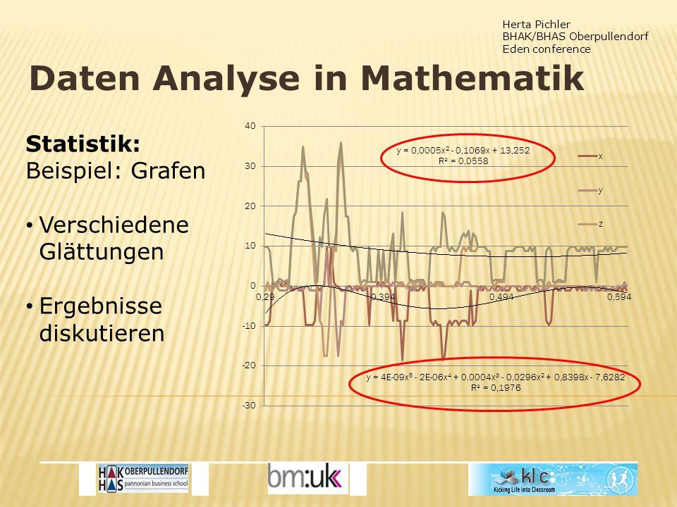 Herta Pichler BHAK/BHAS Oberpullendorf Eden conference Daten Analyse in Mathematik Statistik: Beispiel: Grafen Verschiedene Glättungen Ergebnisse diskutieren