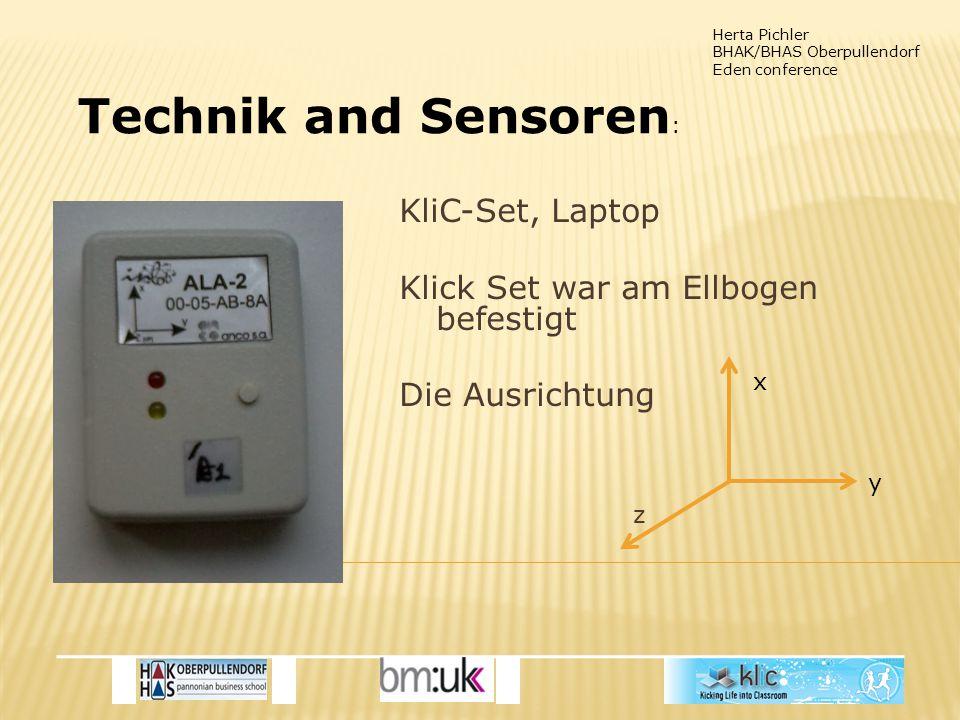 Herta Pichler BHAK/BHAS Oberpullendorf Eden conference KliC-Set, Laptop Klick Set war am Ellbogen befestigt Die Ausrichtung z Technik and Sensoren : x y