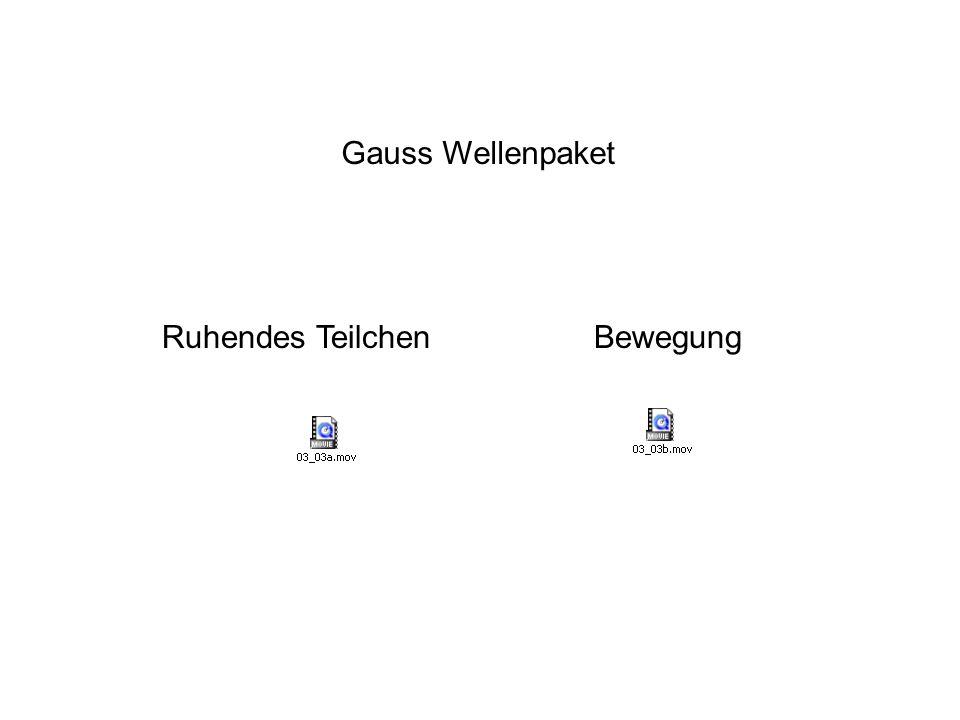 "= h/p = h/  2m 0 E kin Beispiel: Schiefer Wurf http://www.kfunigraz.ac.at/imawww/vqm/german/wellen3.html Quantemechanische Teilchen  x  p x  ħ ""Wellenpaket Impuls p x Ort x  x  p x  ħ Klassiche BahnOrtsunschärfeImpuls: Wellenlänge Unschärfe: verschiedene Wellenlängen"