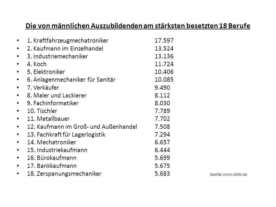 Die von männlichen Auszubildenden am stärksten besetzten 18 Berufe 1.