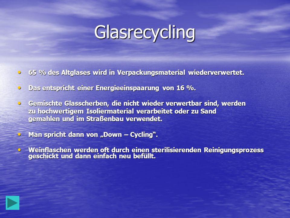 Glasrecycling 65 % des Altglases wird in Verpackungsmaterial wiederverwertet.