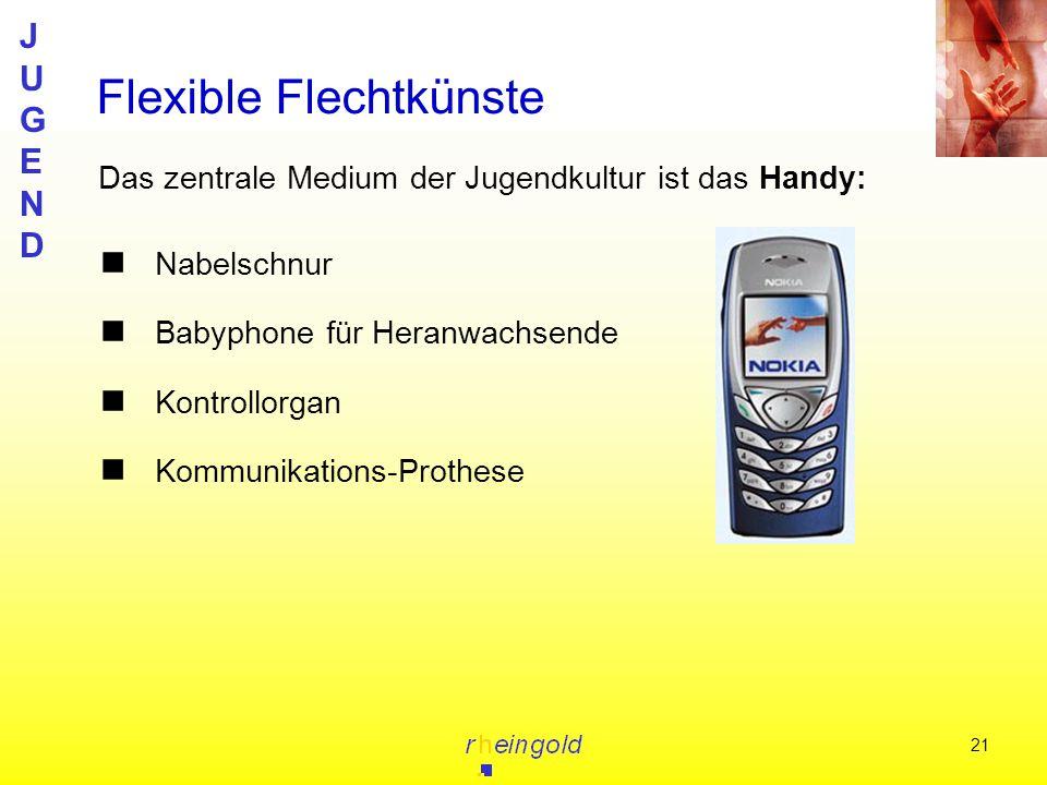 JUGENDJUGEND 21 Nabelschnur Babyphone für Heranwachsende Kontrollorgan Kommunikations-Prothese Flexible Flechtkünste Das zentrale Medium der Jugendkul