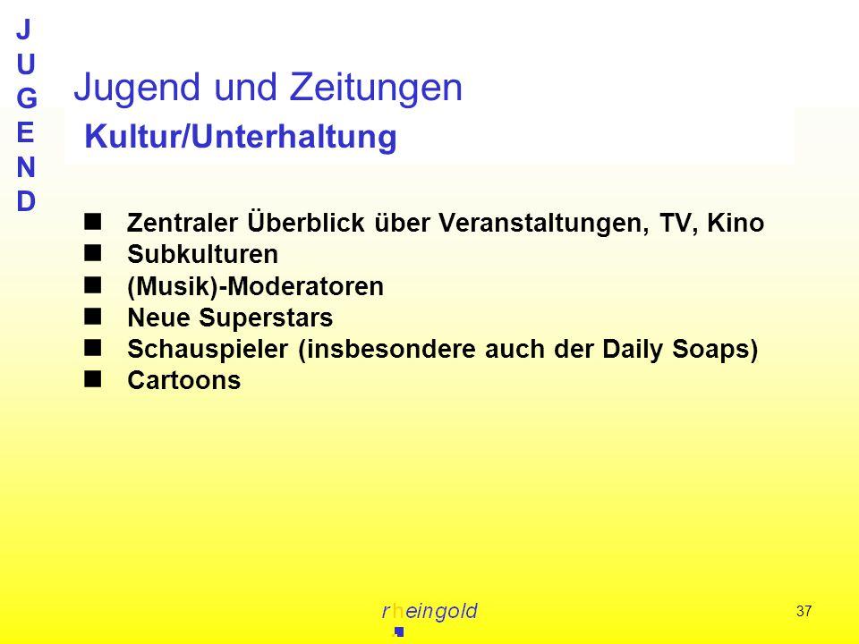 JUGENDJUGEND 37 Jugend und Zeitungen Kultur/Unterhaltung Zentraler Überblick über Veranstaltungen, TV, Kino Subkulturen (Musik)-Moderatoren Neue Super