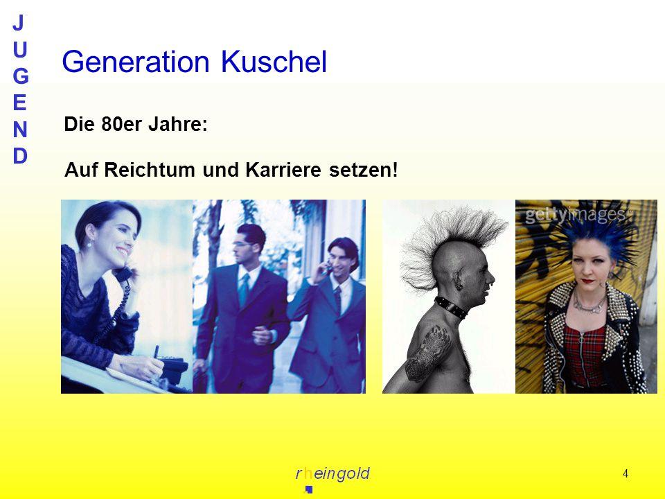 JUGENDJUGEND 4 Die 80er Jahre: Generation Kuschel Auf Reichtum und Karriere setzen!
