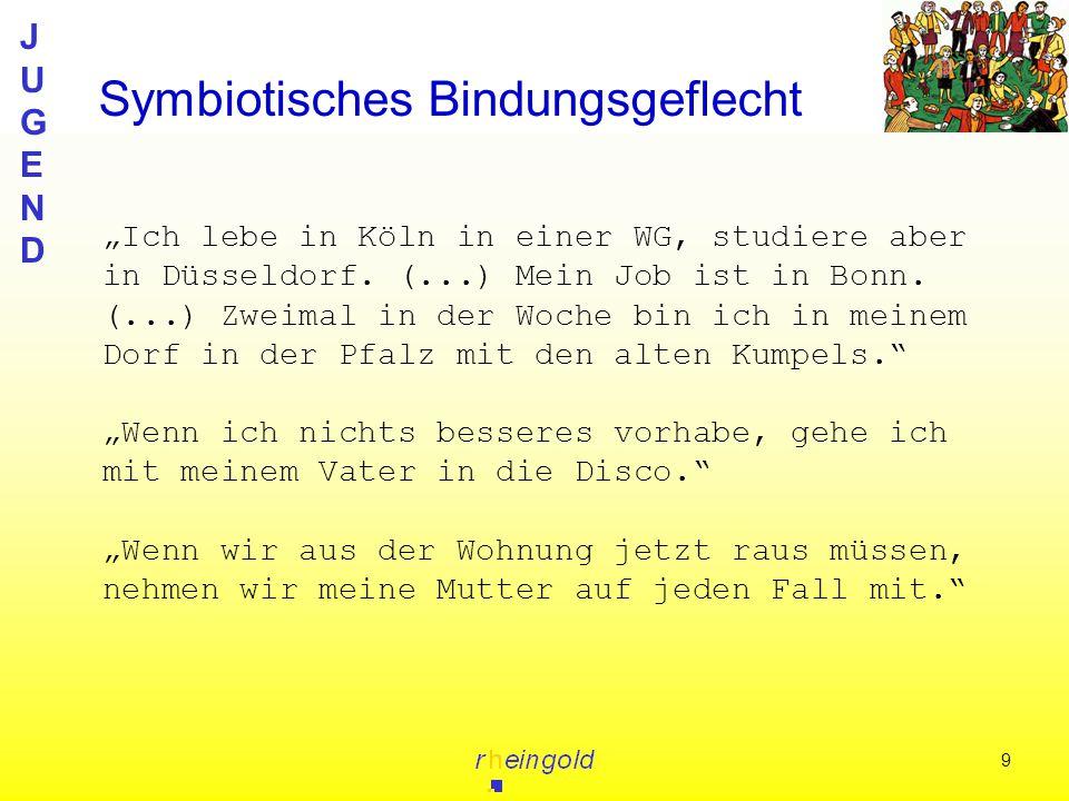 """JUGENDJUGEND 9 """"Ich lebe in Köln in einer WG, studiere aber in Düsseldorf. (...) Mein Job ist in Bonn. (...) Zweimal in der Woche bin ich in meinem Do"""