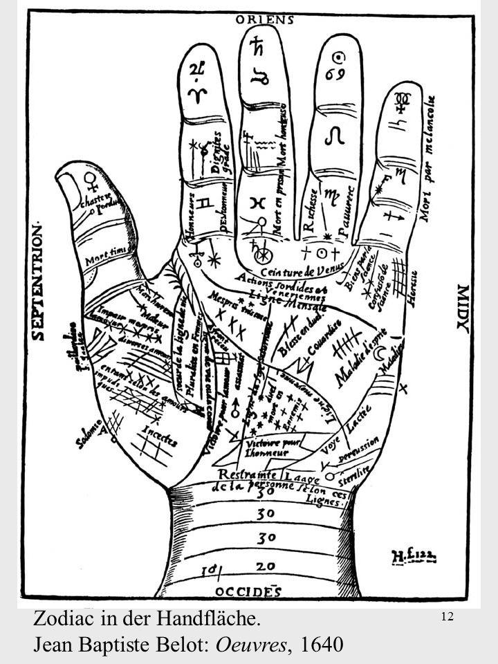 12 Zodiac in der Handfläche. Jean Baptiste Belot: Oeuvres, 1640