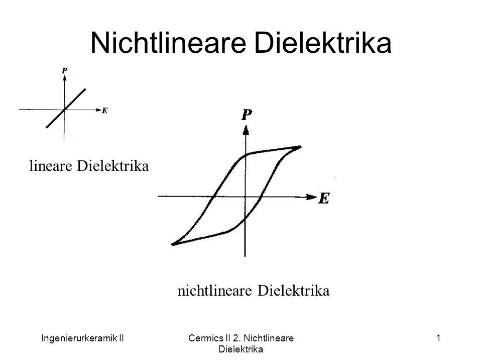 Ingenierurkeramik IICermics II 2. Nichtlineare Dielektrika 1 Nichtlineare Dielektrika lineare Dielektrika nichtlineare Dielektrika
