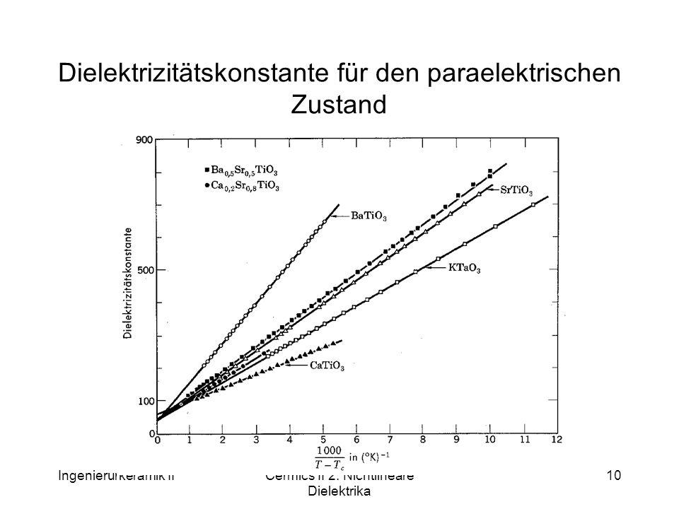Ingenierurkeramik IICermics II 2. Nichtlineare Dielektrika 10 Dielektrizitätskonstante für den paraelektrischen Zustand