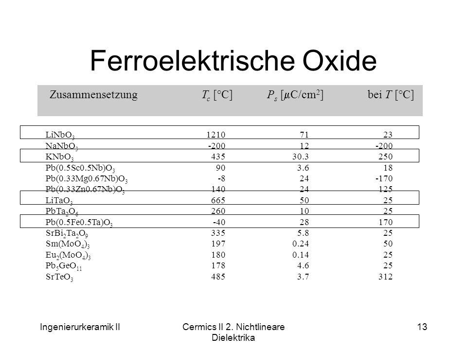 Ingenierurkeramik IICermics II 2. Nichtlineare Dielektrika 13 Ferroelektrische Oxide ZusammensetzungT c [°C] P s [  C/cm 2 ] bei T [°C] LiNbO 3 NaNbO