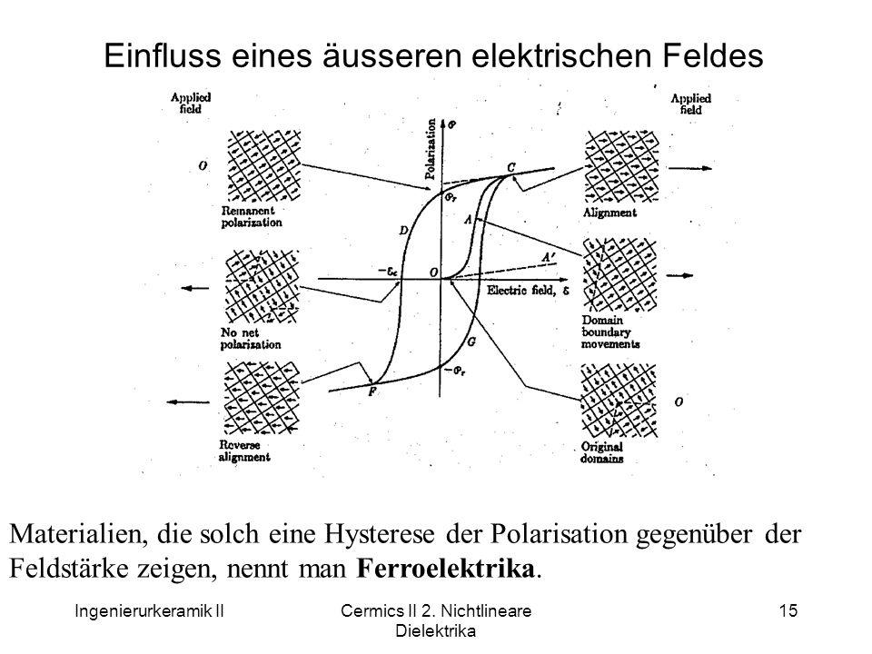 Ingenierurkeramik IICermics II 2. Nichtlineare Dielektrika 15 Einfluss eines äusseren elektrischen Feldes Materialien, die solch eine Hysterese der Po
