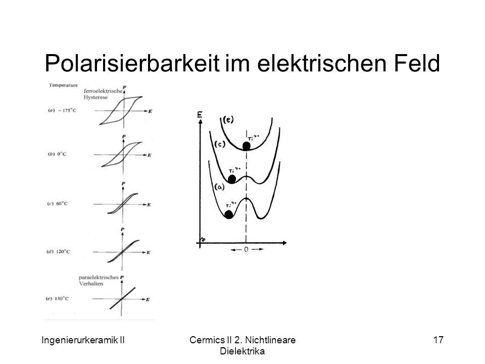 Ingenierurkeramik IICermics II 2. Nichtlineare Dielektrika 17 Polarisierbarkeit im elektrischen Feld