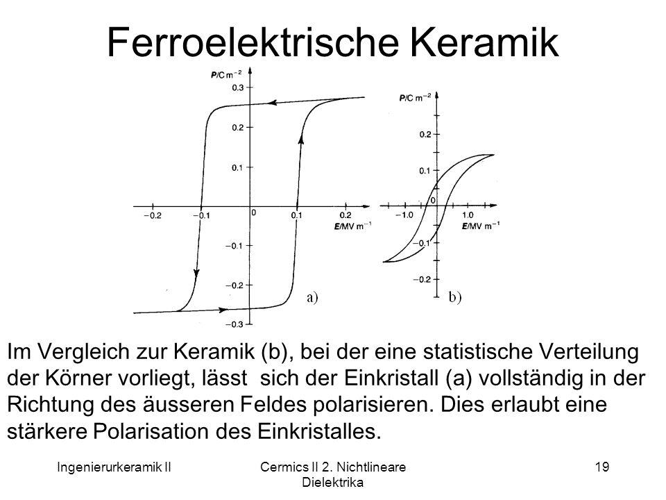Ingenierurkeramik IICermics II 2. Nichtlineare Dielektrika 19 Ferroelektrische Keramik Im Vergleich zur Keramik (b), bei der eine statistische Verteil