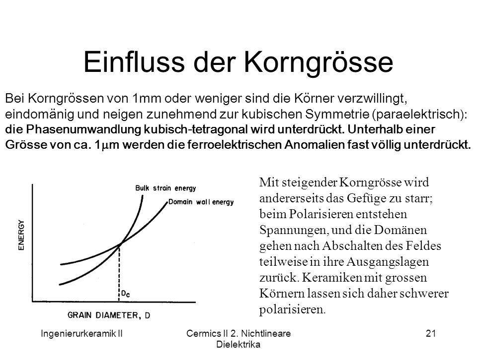 Ingenierurkeramik IICermics II 2. Nichtlineare Dielektrika 21 Einfluss der Korngrösse Bei Korngrössen von 1mm oder weniger sind die Körner verzwilling