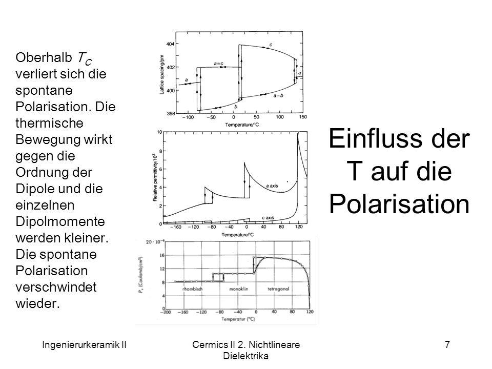 Ingenierurkeramik IICermics II 2. Nichtlineare Dielektrika 7 Oberhalb T C verliert sich die spontane Polarisation. Die thermische Bewegung wirkt gegen