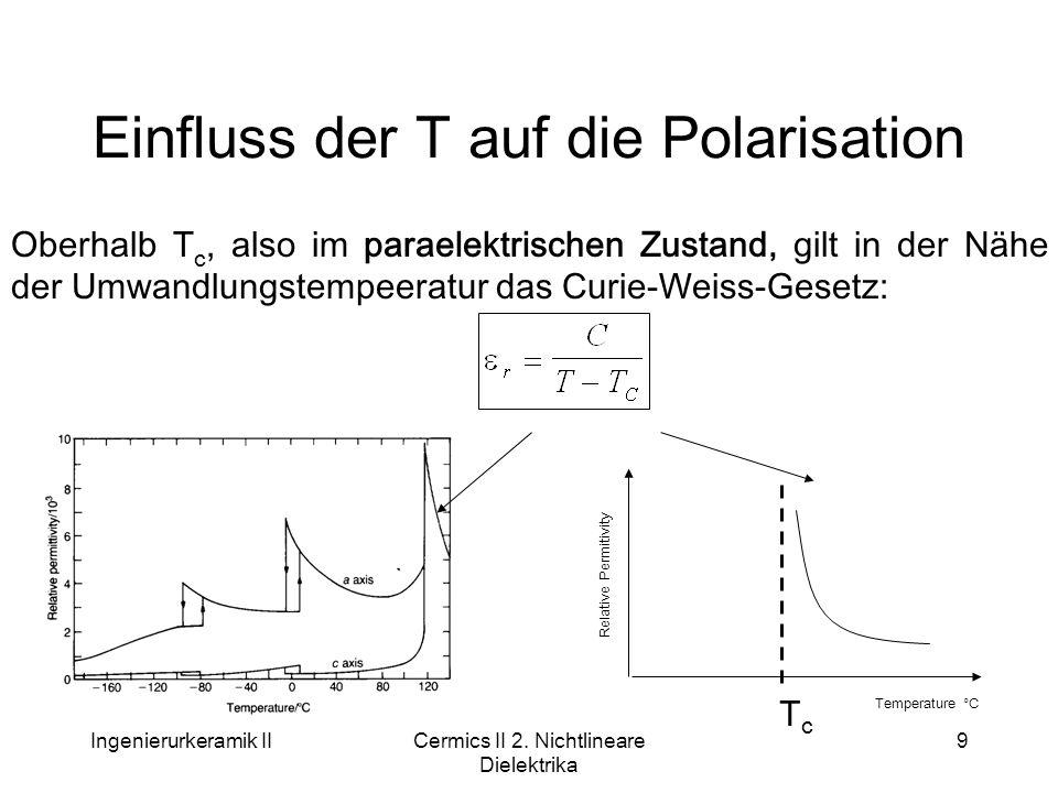 Ingenierurkeramik IICermics II 2. Nichtlineare Dielektrika 9 Einfluss der T auf die Polarisation Oberhalb T c, also im paraelektrischen Zustand, gilt