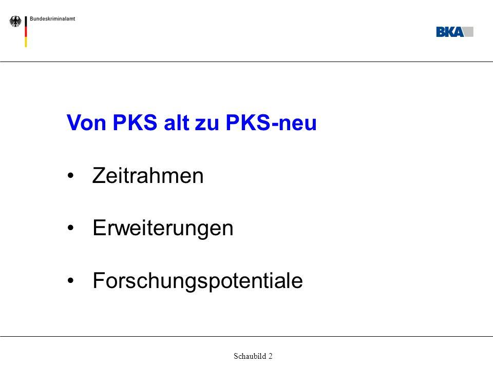 Schaubild 2 Von PKS alt zu PKS-neu Zeitrahmen Erweiterungen Forschungspotentiale