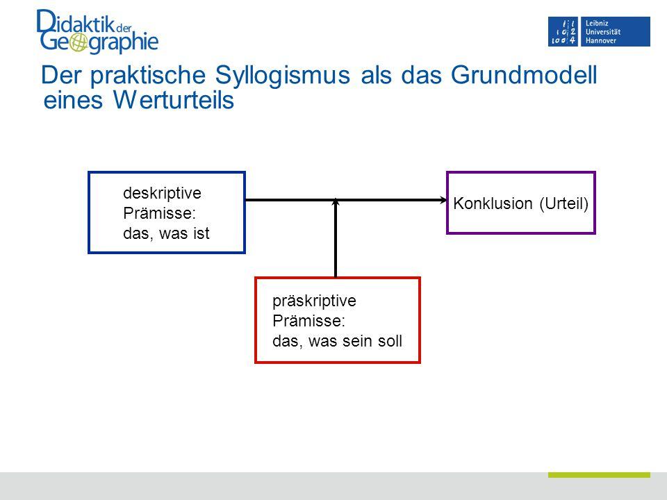 Der praktische Syllogismus als das Grundmodell eines Werturteils deskriptive Prämisse: das, was ist präskriptive Prämisse: das, was sein soll Konklusi