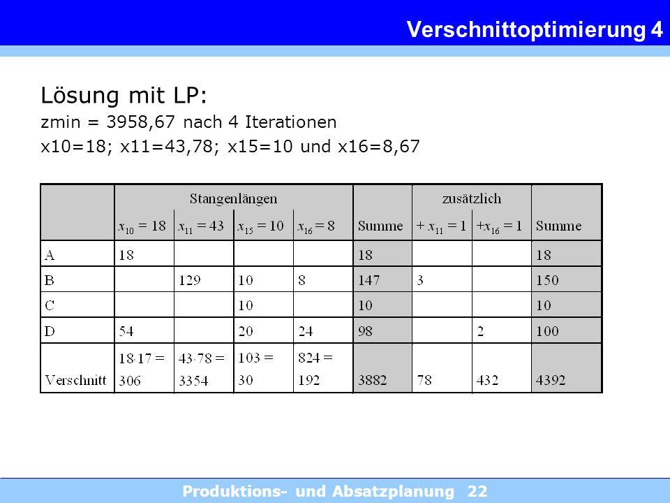 Produktions- und Absatzplanung 22 Verschnittoptimierung 4 Lösung mit LP: zmin = 3958,67 nach 4 Iterationen x10=18; x11=43,78; x15=10 und x16=8,67