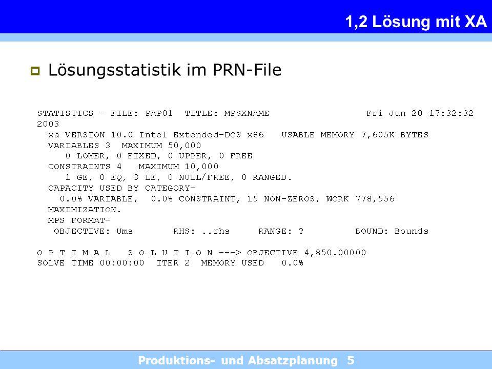 Produktions- und Absatzplanung 5 1,2 Lösung mit XA  Lösungsstatistik im PRN-File