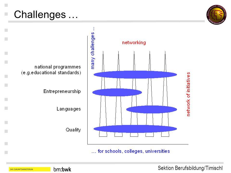 Sektion Berufsbildung/Timischl : : : : : : : Challenges …