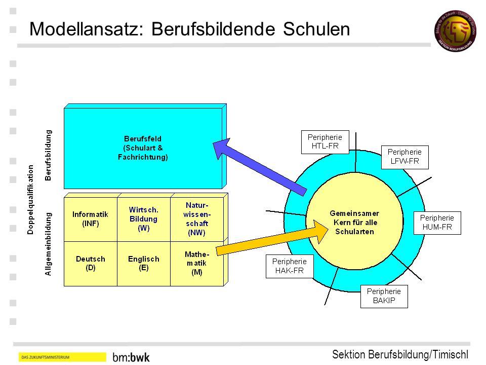 Sektion Berufsbildung/Timischl : : : : : : : Modellansatz: Berufsbildende Schulen