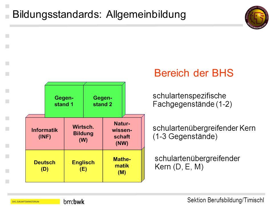 Sektion Berufsbildung/Timischl : : : : : : : Bildungsstandards: Allgemeinbildung schulartenübergreifender Kern (D, E, M) schulartenübergreifender Kern (1-3 Gegenstände) schulartenspezifische Fachgegenstände (1-2) Bereich der BHS