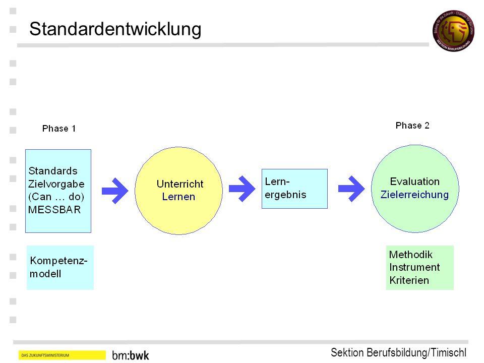 Sektion Berufsbildung/Timischl : : : : : : : Standardentwicklung