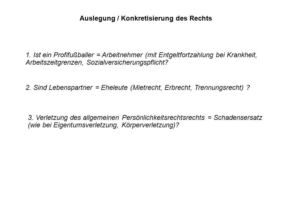 Auslegung / Konkretisierung des Rechts 1.