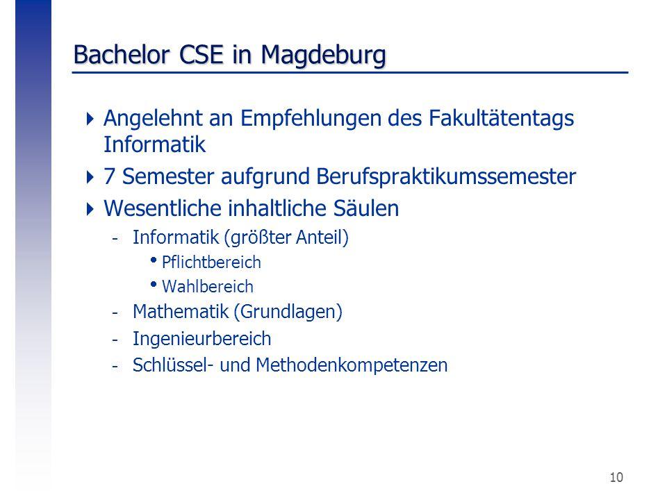 10 Bachelor CSE in Magdeburg  Angelehnt an Empfehlungen des Fakultätentags Informatik  7 Semester aufgrund Berufspraktikumssemester  Wesentliche in