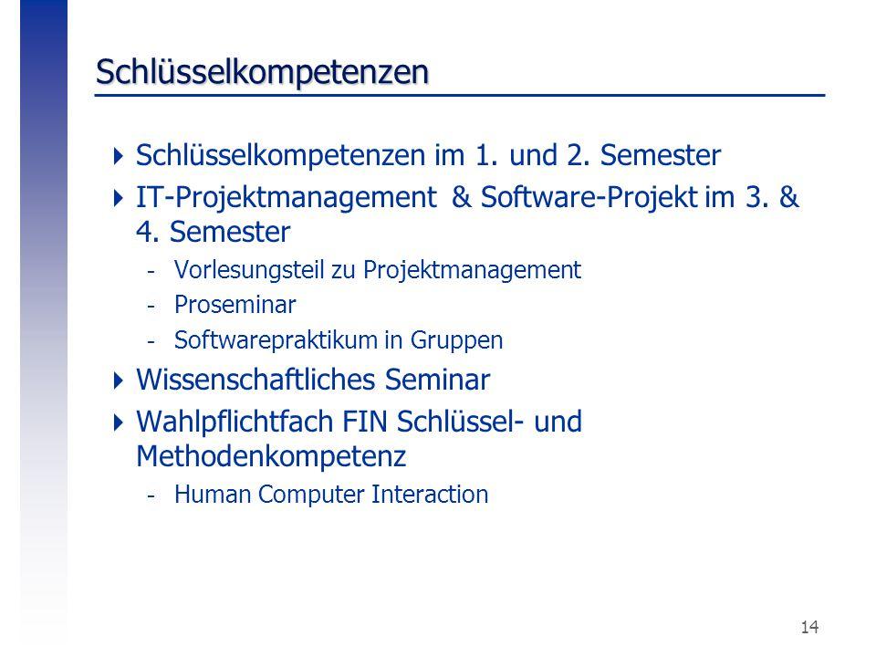 14 Schlüsselkompetenzen  Schlüsselkompetenzen im 1. und 2. Semester  IT-Projektmanagement & Software-Projekt im 3. & 4. Semester -Vorlesungsteil zu