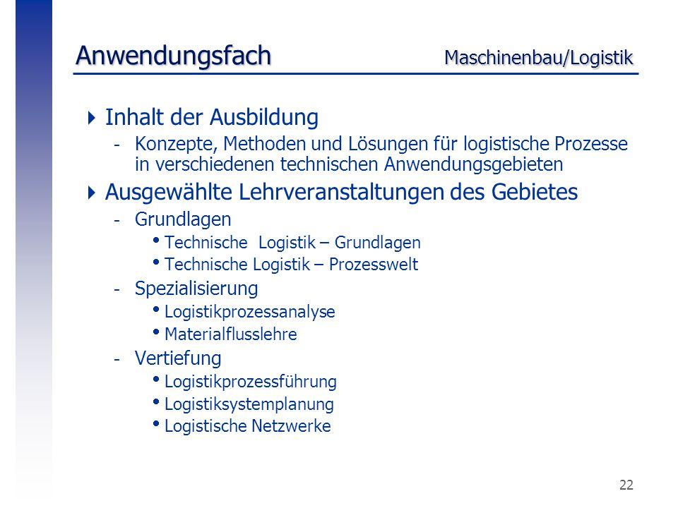 22 Anwendungsfach Maschinenbau/Logistik  Inhalt der Ausbildung -Konzepte, Methoden und Lösungen für logistische Prozesse in verschiedenen technischen