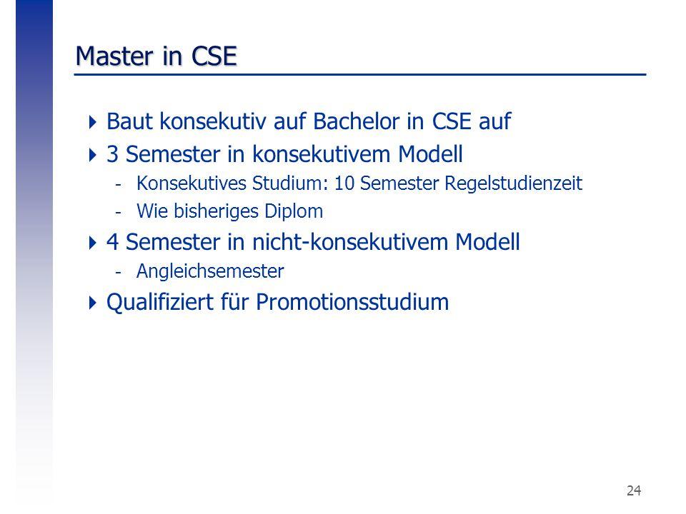 24 Master in CSE  Baut konsekutiv auf Bachelor in CSE auf  3 Semester in konsekutivem Modell -Konsekutives Studium: 10 Semester Regelstudienzeit -Wi