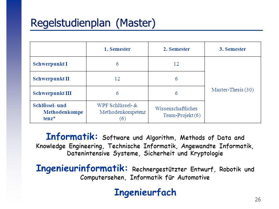 26 Regelstudienplan (Master) 1. Semester2. Semester3. Semester Schwerpunkt I612 Master-Thesis (30) Schwerpunkt II126 Schwerpunkt III66 Schlüssel- und