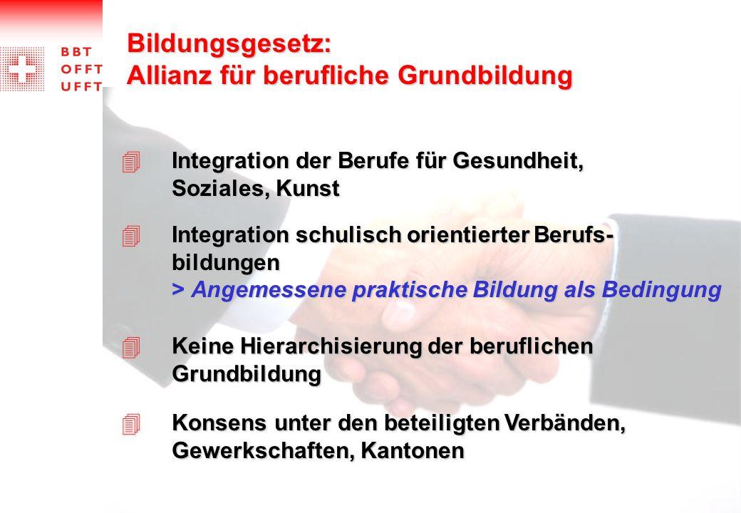 Bildungsgesetz: Allianz für berufliche Grundbildung  Konsens unter den beteiligten Verbänden, Gewerkschaften, Kantonen 4Integration der Berufe für Ge
