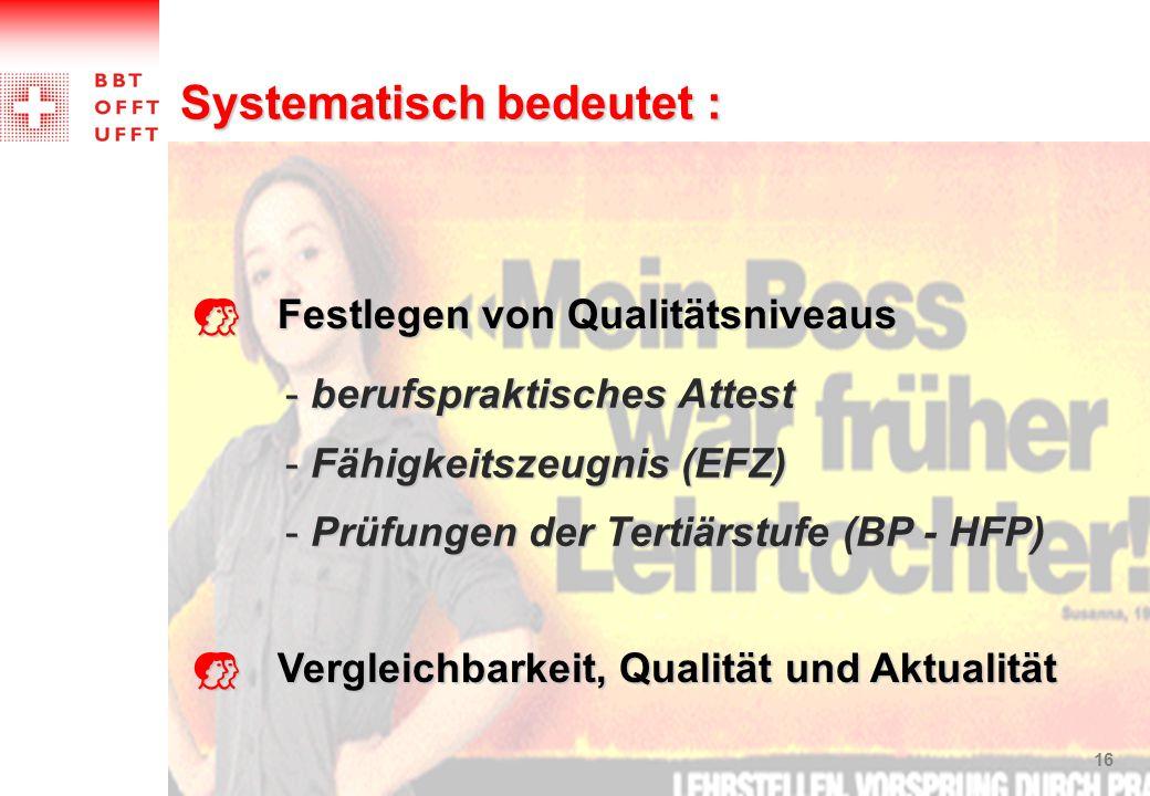  Festlegen von Qualitätsniveaus  Vergleichbarkeit, Qualität und Aktualität - berufspraktisches Attest - Fähigkeitszeugnis (EFZ) - Prüfungen der Tert