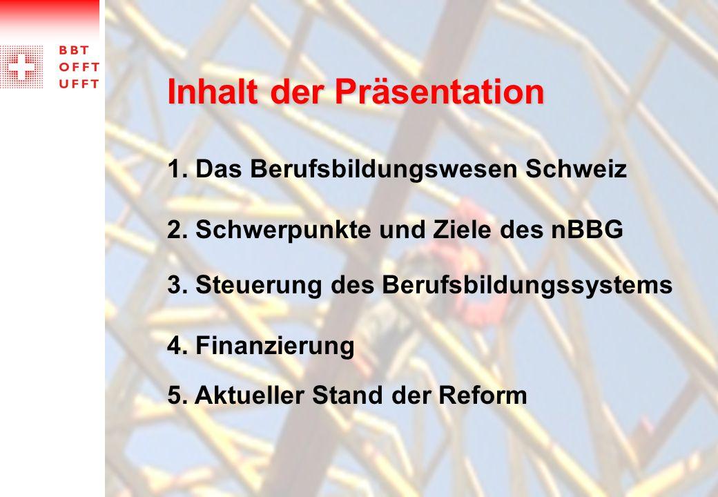 Inhalt der Präsentation 1. Das Berufsbildungswesen Schweiz 2. Schwerpunkte und Ziele des nBBG 5. Aktueller Stand der Reform 3. Steuerung des Berufsbil
