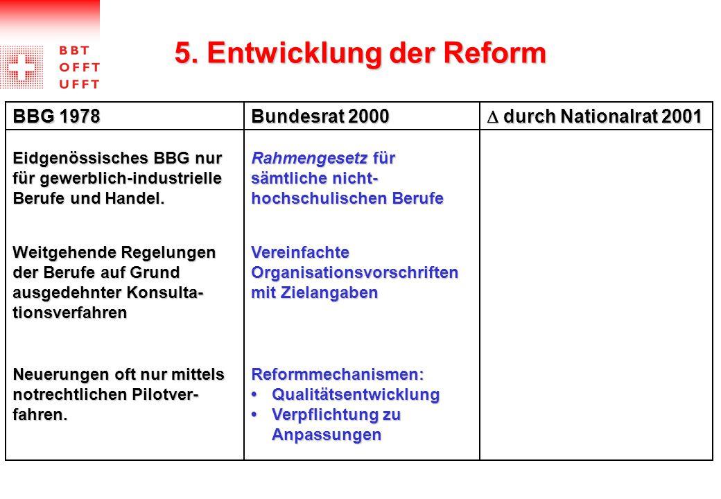 5. Entwicklung der Reform BBG 1978 Bundesrat 2000  durch Nationalrat 2001 Eidgenössisches BBG nur für gewerblich-industrielle Berufe und Handel. Rahm