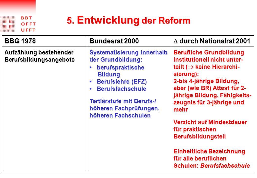 5. Entwicklung der Reform BBG 1978 Bundesrat 2000  durch Nationalrat 2001 Systematisierung innerhalb der Grundbildung: berufspraktische BildungBerufs