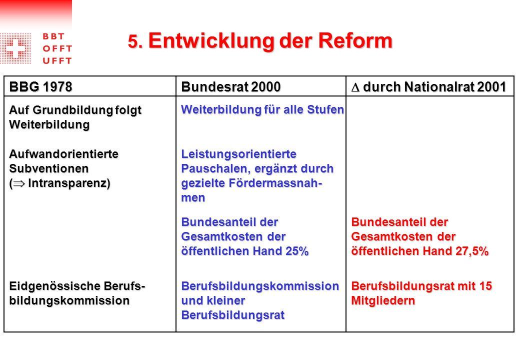 5. Entwicklung der Reform BBG 1978 Bundesrat 2000  durch Nationalrat 2001 Auf Grundbildung folgt Weiterbildung Weiterbildung für alle Stufen Aufwando