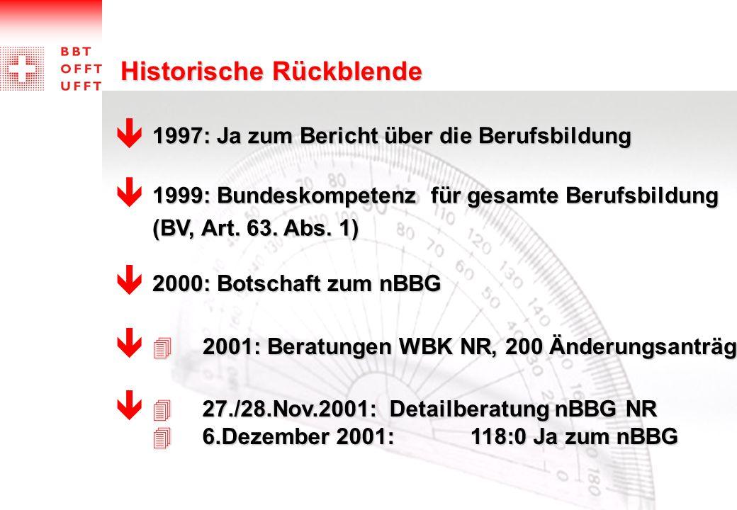 Historische Rückblende 1997: Ja zum Bericht über die Berufsbildung  1999: Bundeskompetenz für gesamte Berufsbildung (BV, Art. 63. Abs. 1)  2000: Bot