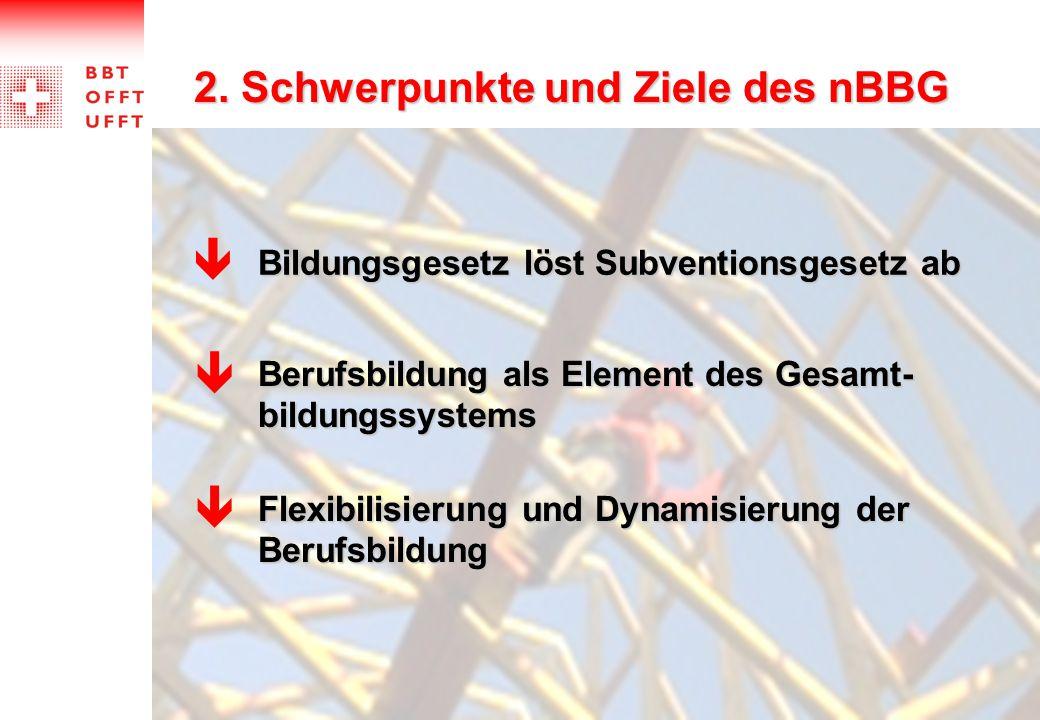 2. Schwerpunkte und Ziele des nBBG Berufsbildung als Element des Gesamt- bildungssystems   Bildungsgesetz löst Subventionsgesetz ab  Flexibilisieru