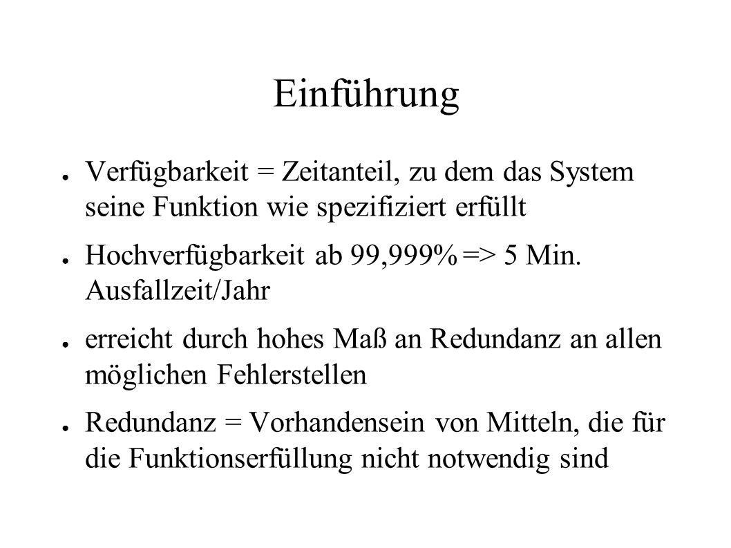 Einführung ● Verfügbarkeit = Zeitanteil, zu dem das System seine Funktion wie spezifiziert erfüllt ● Hochverfügbarkeit ab 99,999% => 5 Min.