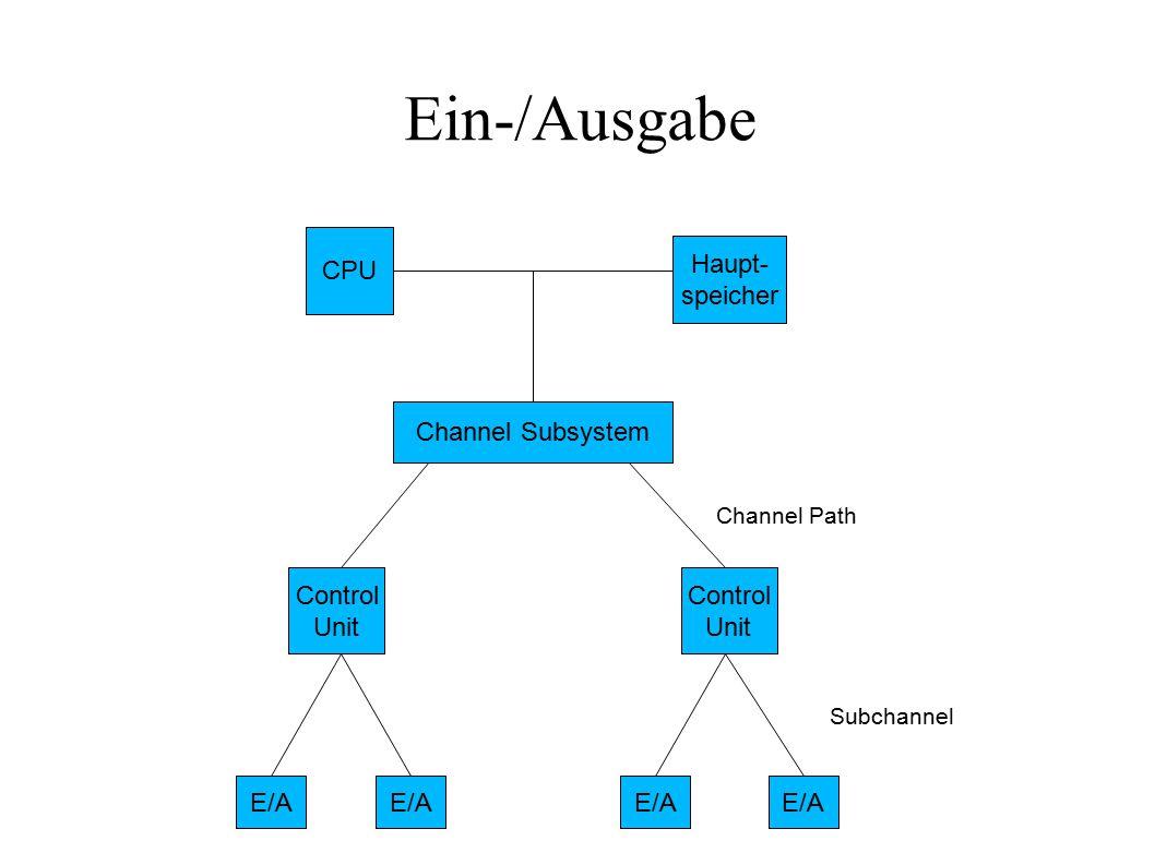 Ein-/Ausgabe CPU Channel Subsystem E/A Control Unit Control Unit Haupt- speicher Channel Path Subchannel