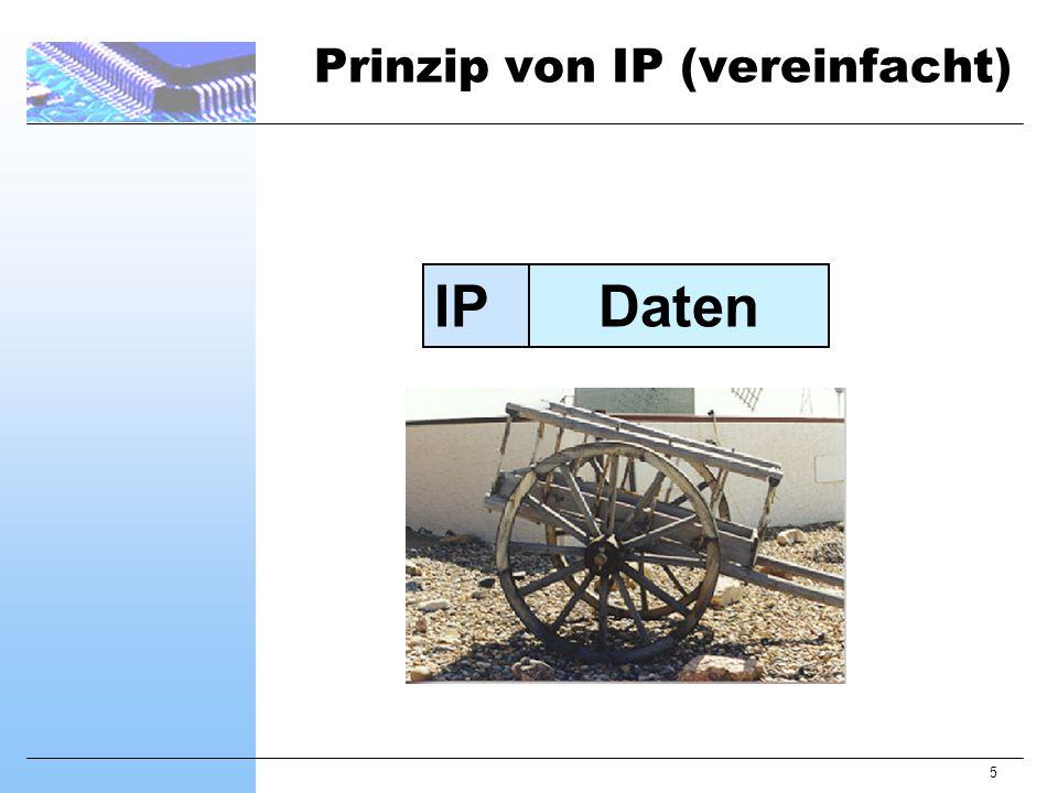 IP 5 Prinzip von IP (vereinfacht) Daten