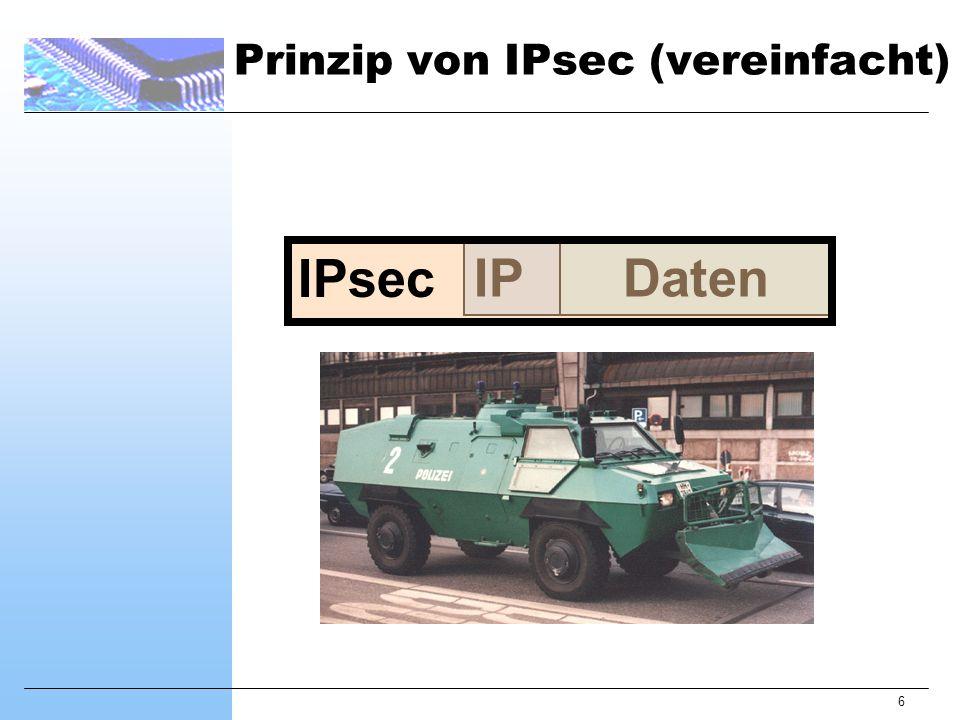 IP 6 Prinzip von IPsec (vereinfacht) Daten IPsec